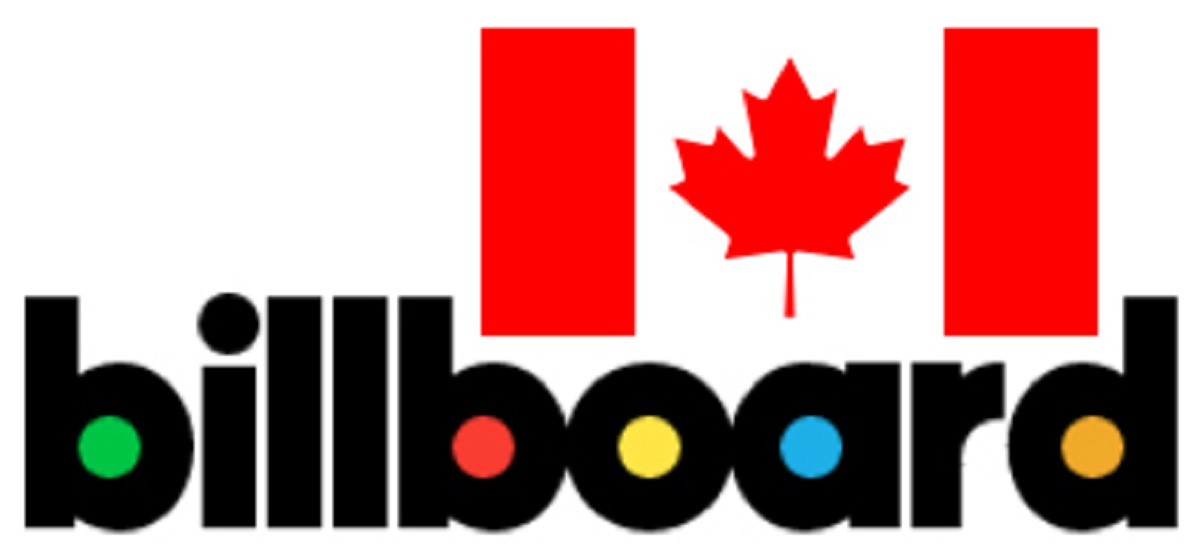 Top Rock Songs Canadian Billboard Charts, A to Z